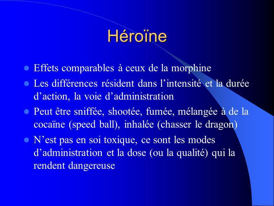 Héroïne Effets comparables à ceux de la morphine