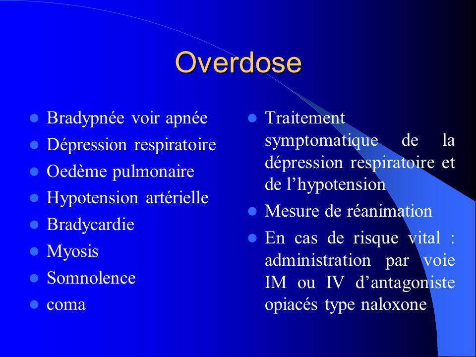 Overdose Bradypnée voir apnée Dépression respiratoire