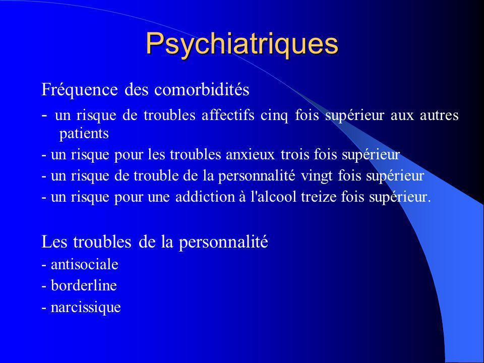 Psychiatriques Fréquence des comorbidités