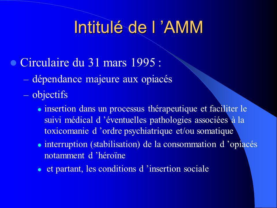 Intitulé de l 'AMM Circulaire du 31 mars 1995 :