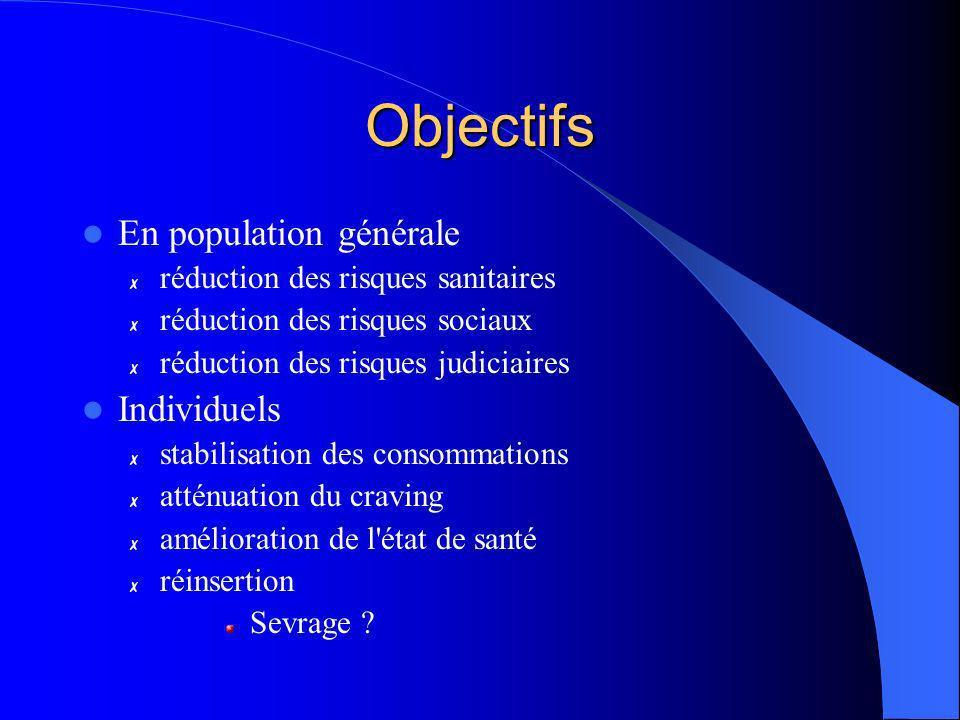 Objectifs En population générale Individuels