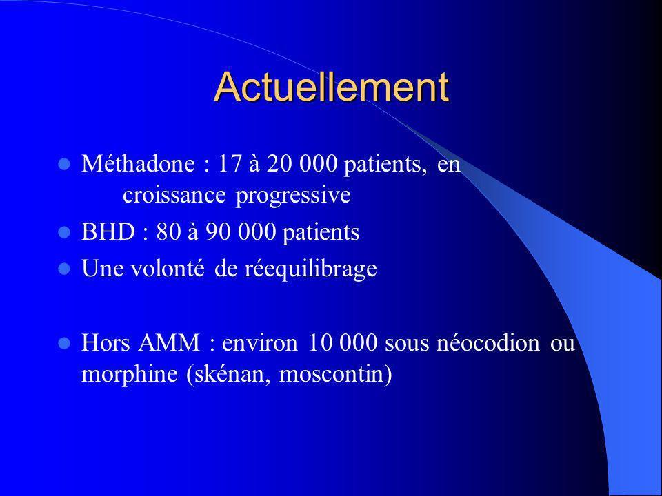 ActuellementMéthadone : 17 à 20 000 patients, en croissance progressive. BHD : 80 à 90 000 patients.