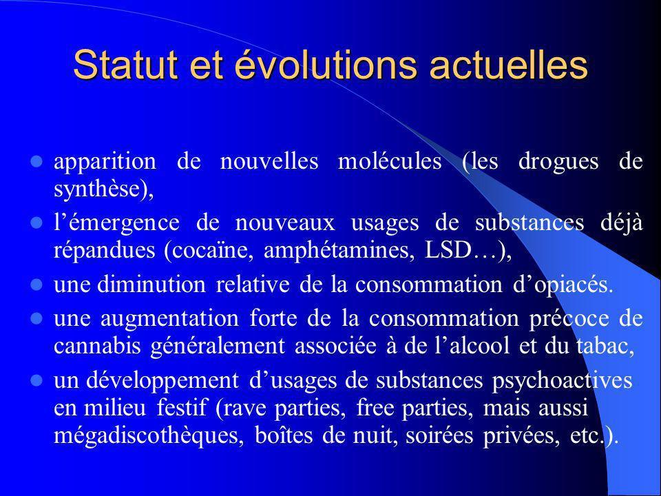 Statut et évolutions actuelles
