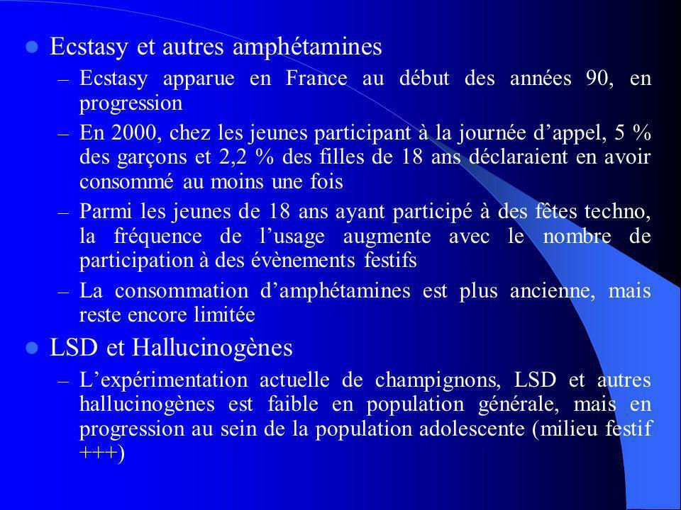 Ecstasy et autres amphétamines
