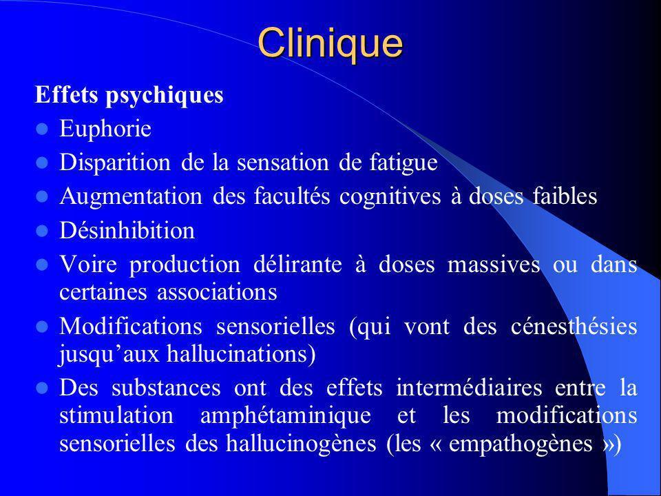 Clinique Effets psychiques Euphorie