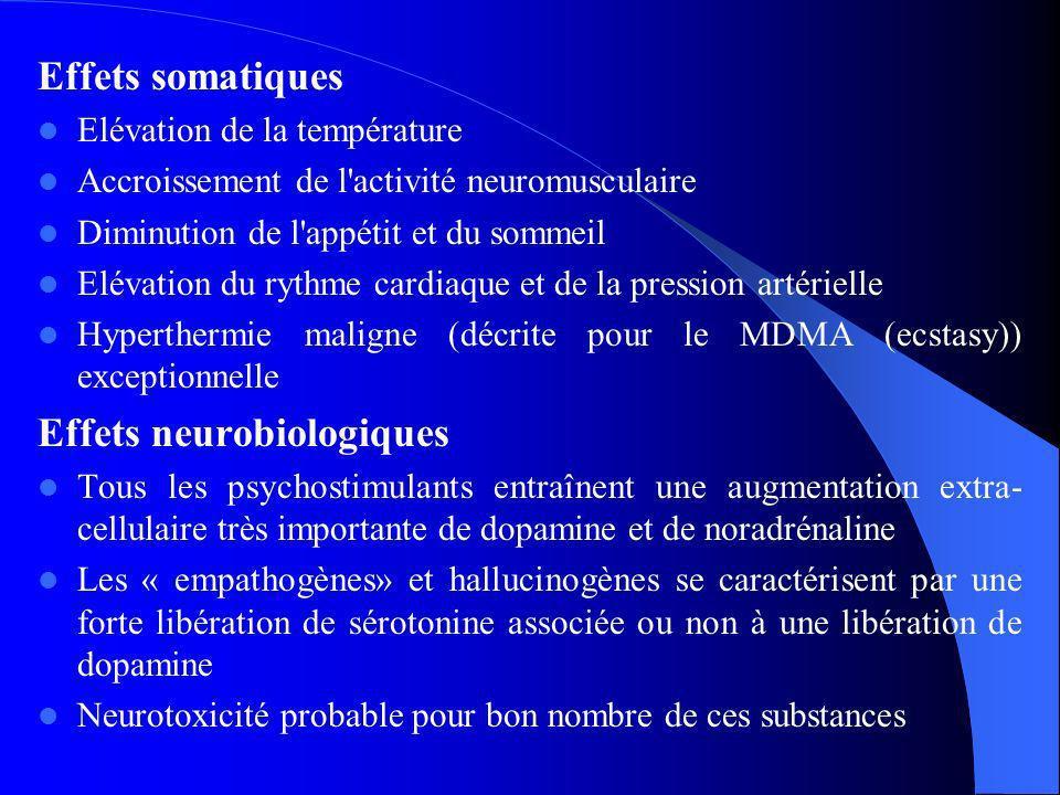 Effets neurobiologiques