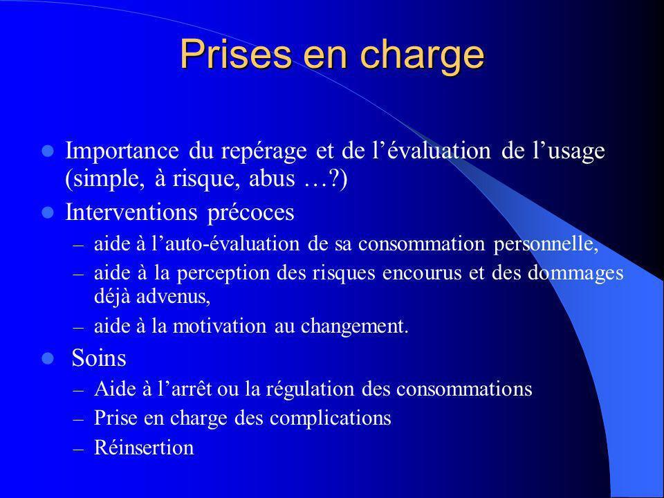 Prises en charge Importance du repérage et de l'évaluation de l'usage (simple, à risque, abus … ) Interventions précoces.