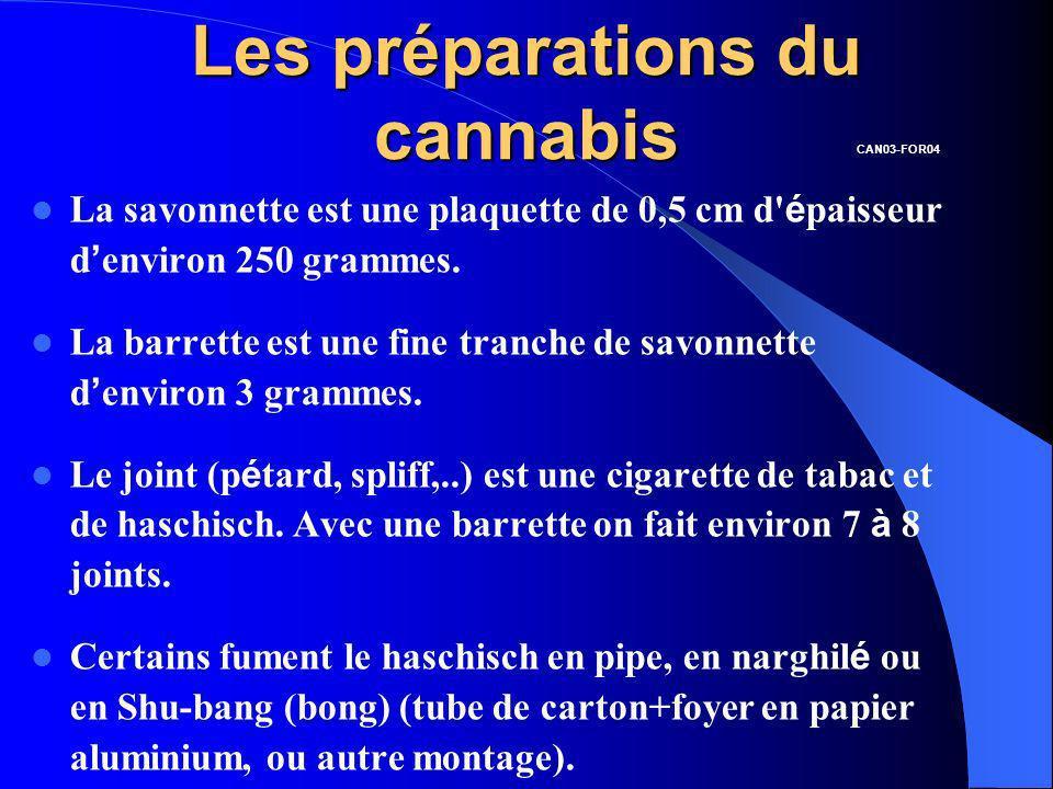 Les préparations du cannabis