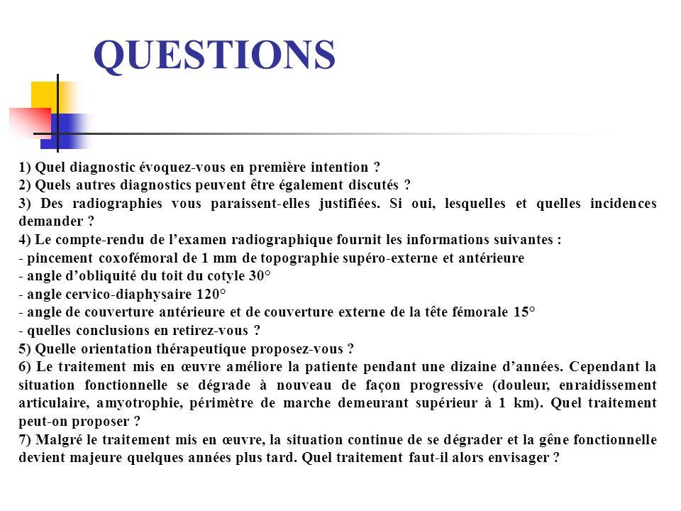 QUESTIONS 1) Quel diagnostic évoquez-vous en première intention