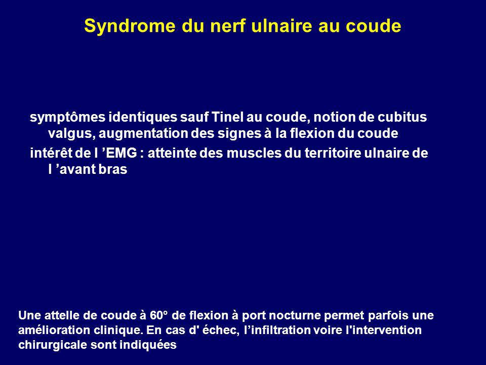 Syndrome du nerf ulnaire au coude