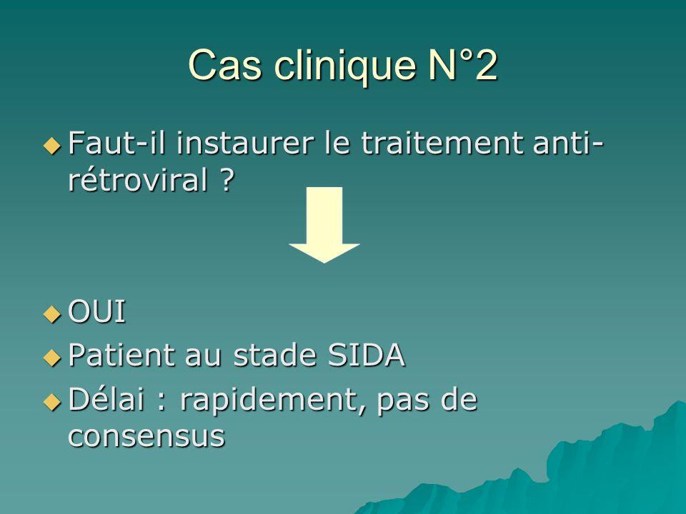 Cas clinique N°2 Faut-il instaurer le traitement anti-rétroviral OUI