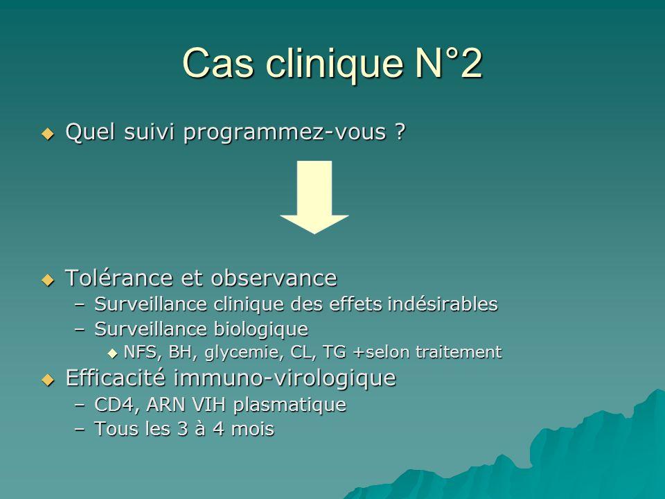 Cas clinique N°2 Quel suivi programmez-vous Tolérance et observance