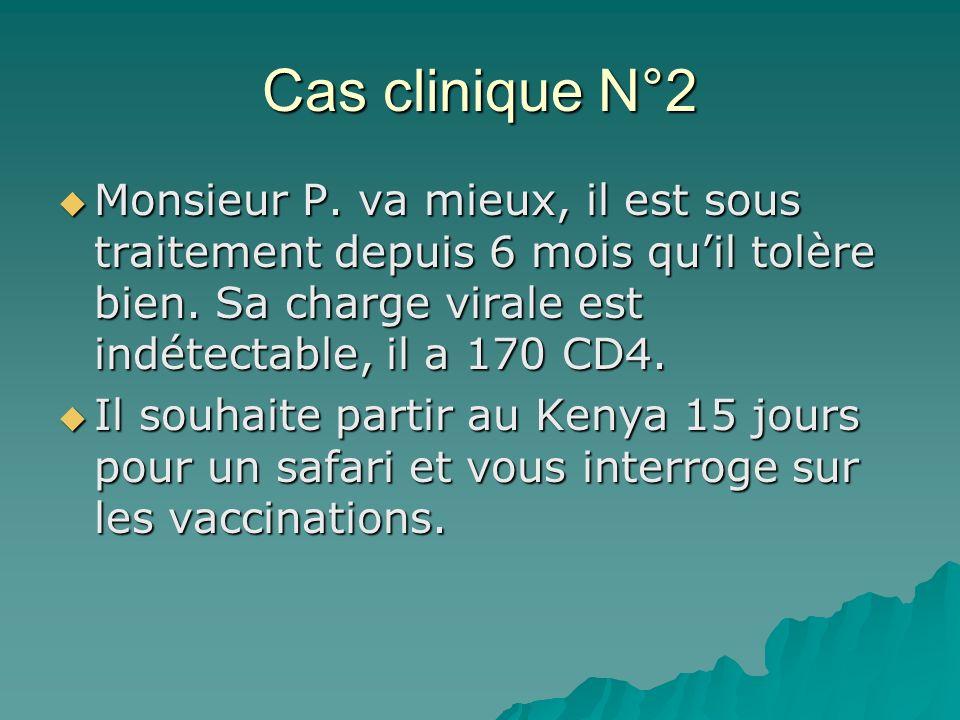 Cas clinique N°2Monsieur P. va mieux, il est sous traitement depuis 6 mois qu'il tolère bien. Sa charge virale est indétectable, il a 170 CD4.