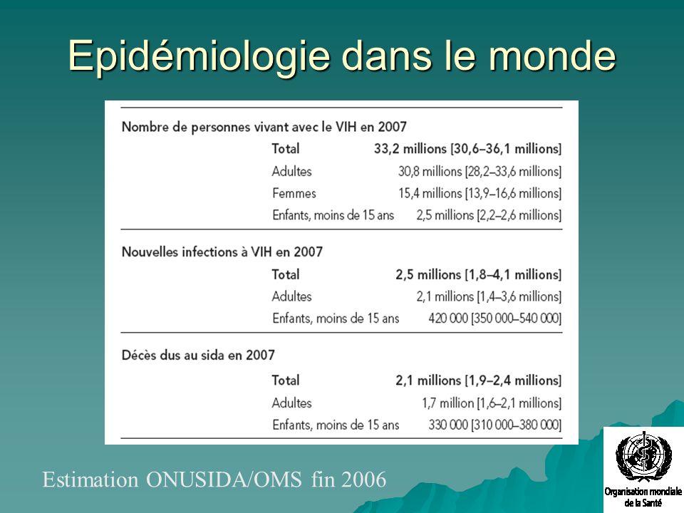 Epidémiologie dans le monde