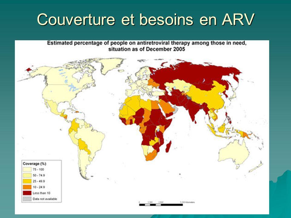 Couverture et besoins en ARV