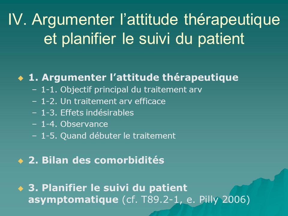 IV. Argumenter l'attitude thérapeutique et planifier le suivi du patient