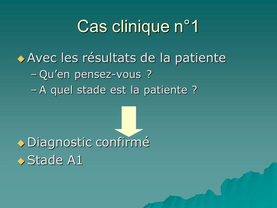 Cas clinique n°1 Avec les résultats de la patiente Diagnostic confirmé