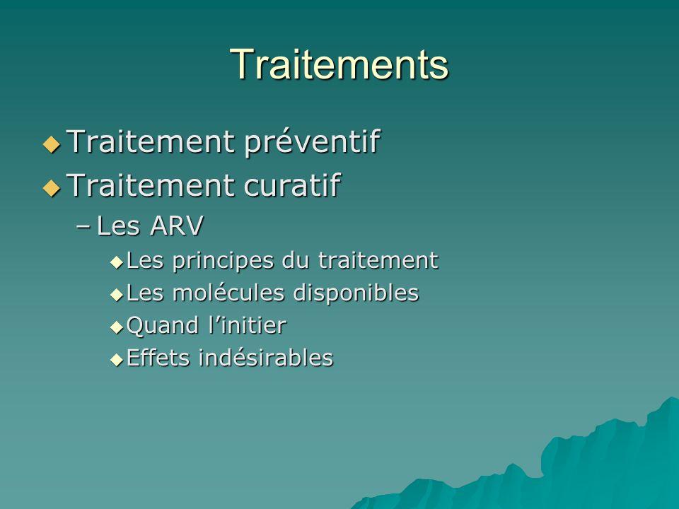 Traitements Traitement préventif Traitement curatif Les ARV