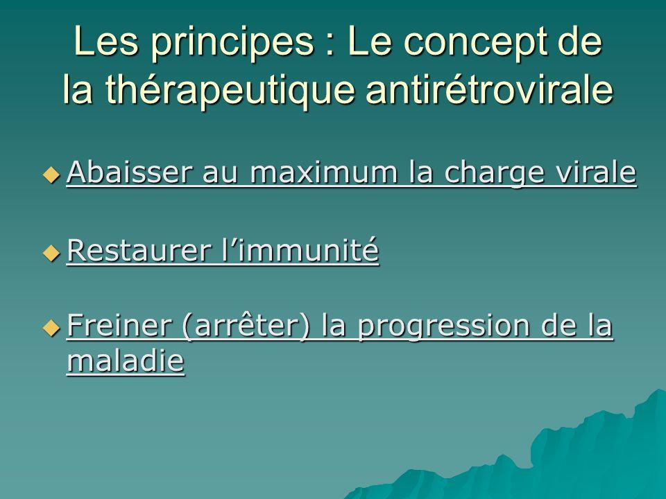 Les principes : Le concept de la thérapeutique antirétrovirale