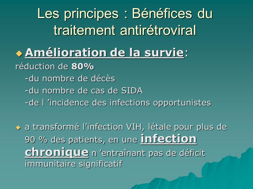 Les principes : Bénéfices du traitement antirétroviral