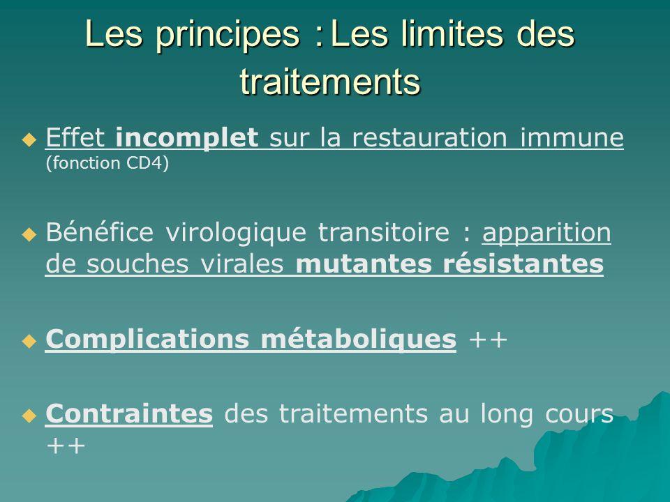 Les principes : Les limites des traitements