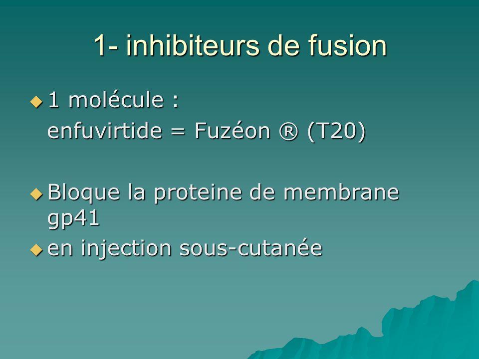 1- inhibiteurs de fusion