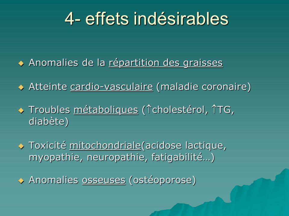 4- effets indésirables Anomalies de la répartition des graisses
