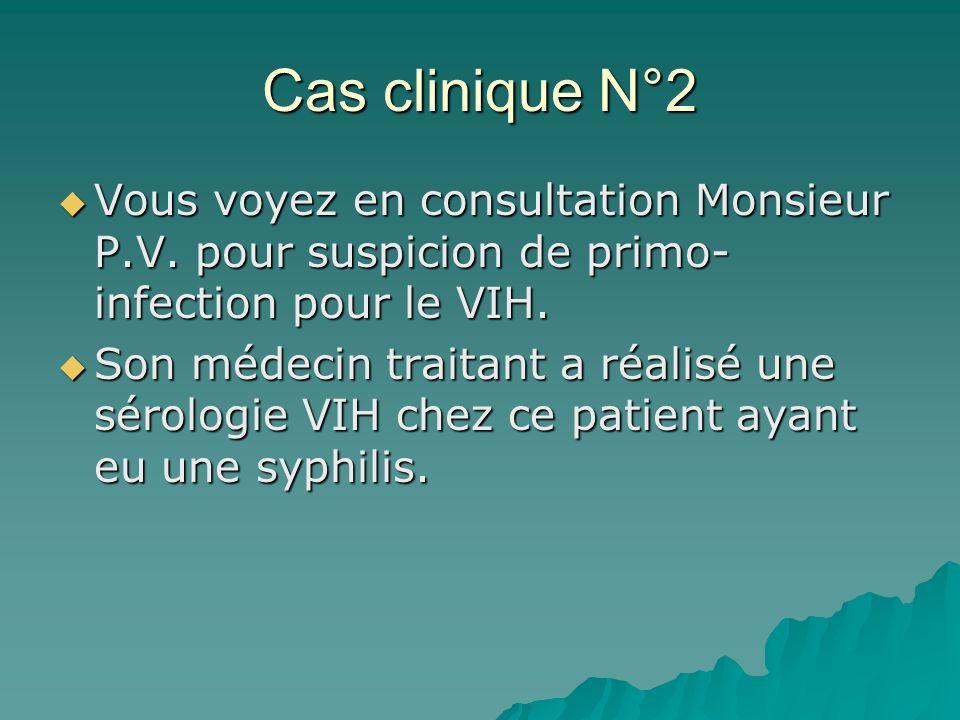 Cas clinique N°2Vous voyez en consultation Monsieur P.V. pour suspicion de primo-infection pour le VIH.