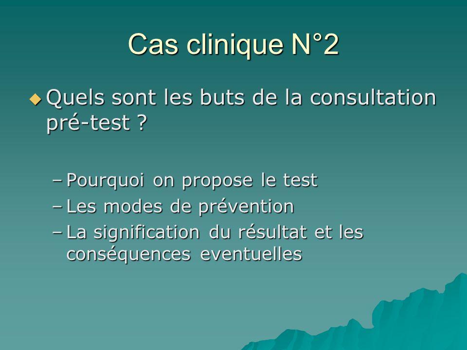 Cas clinique N°2 Quels sont les buts de la consultation pré-test