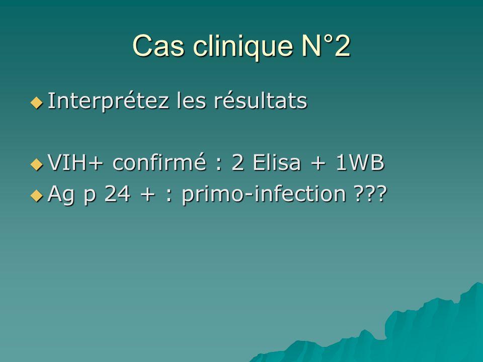 Cas clinique N°2 Interprétez les résultats