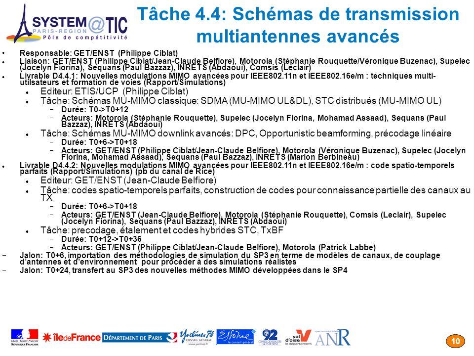 Tâche 4.4: Schémas de transmission multiantennes avancés