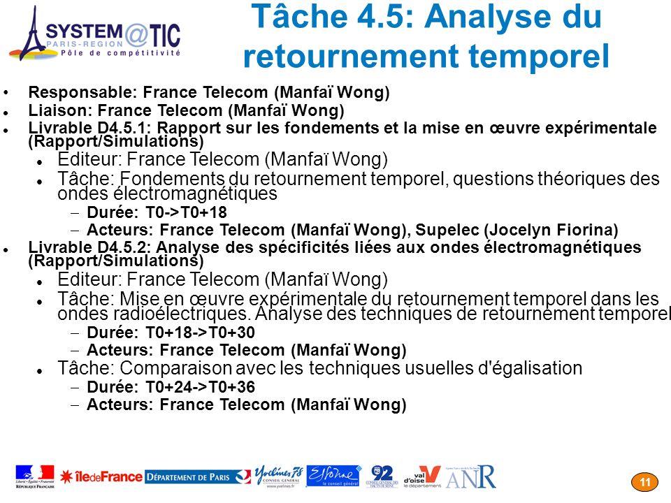 Tâche 4.5: Analyse du retournement temporel