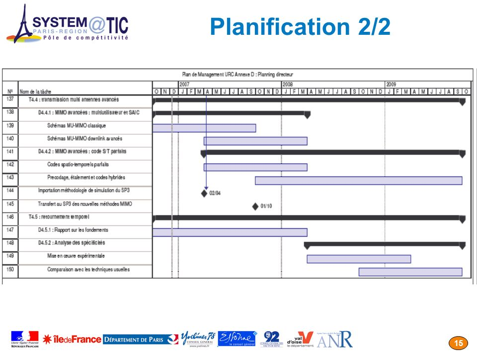 Planification 2/2