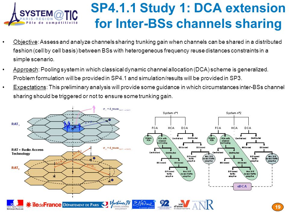 SP4.1.1 Study 1: DCA extension for Inter-BSs channels sharing