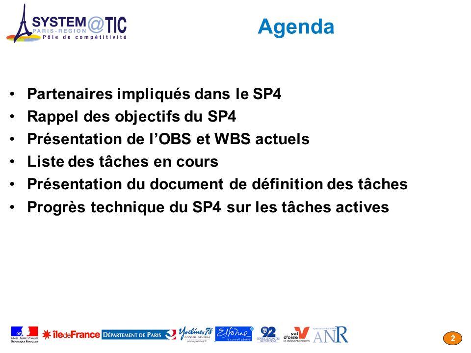 Agenda Partenaires impliqués dans le SP4 Rappel des objectifs du SP4