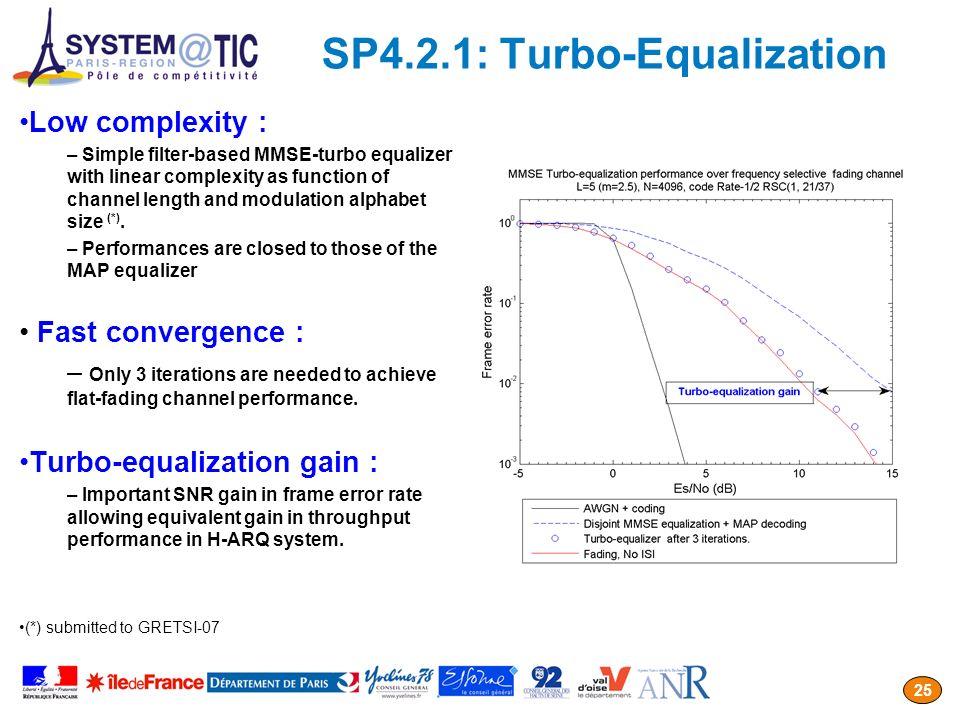 SP4.2.1: Turbo-Equalization