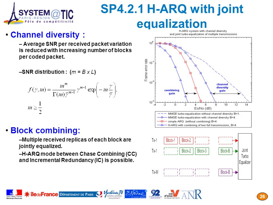 SP4.2.1 H-ARQ with joint equalization