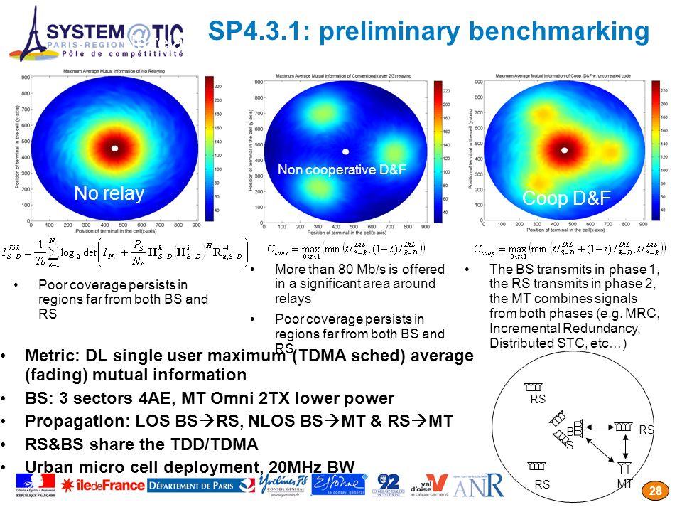 SP4.3.1: preliminary benchmarking