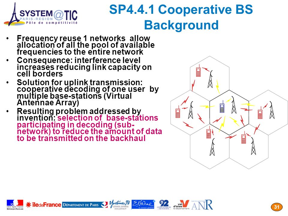SP4.4.1 Cooperative BS Background