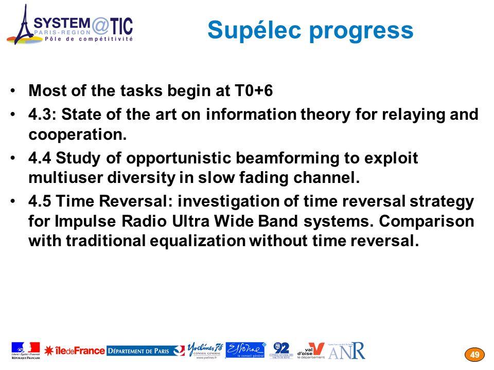 Supélec progress Most of the tasks begin at T0+6