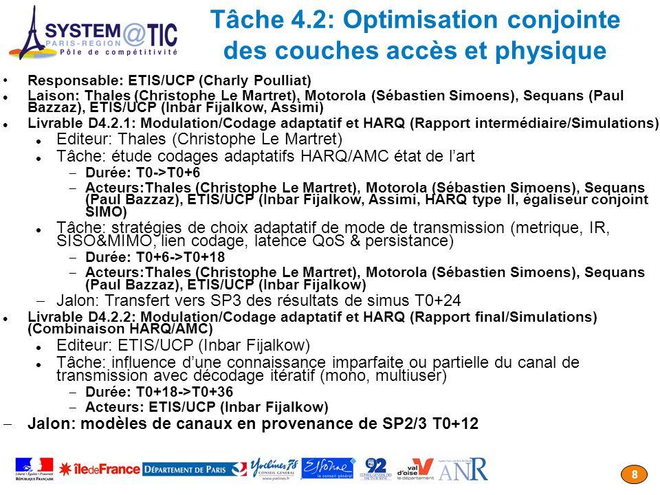 Tâche 4.2: Optimisation conjointe des couches accès et physique