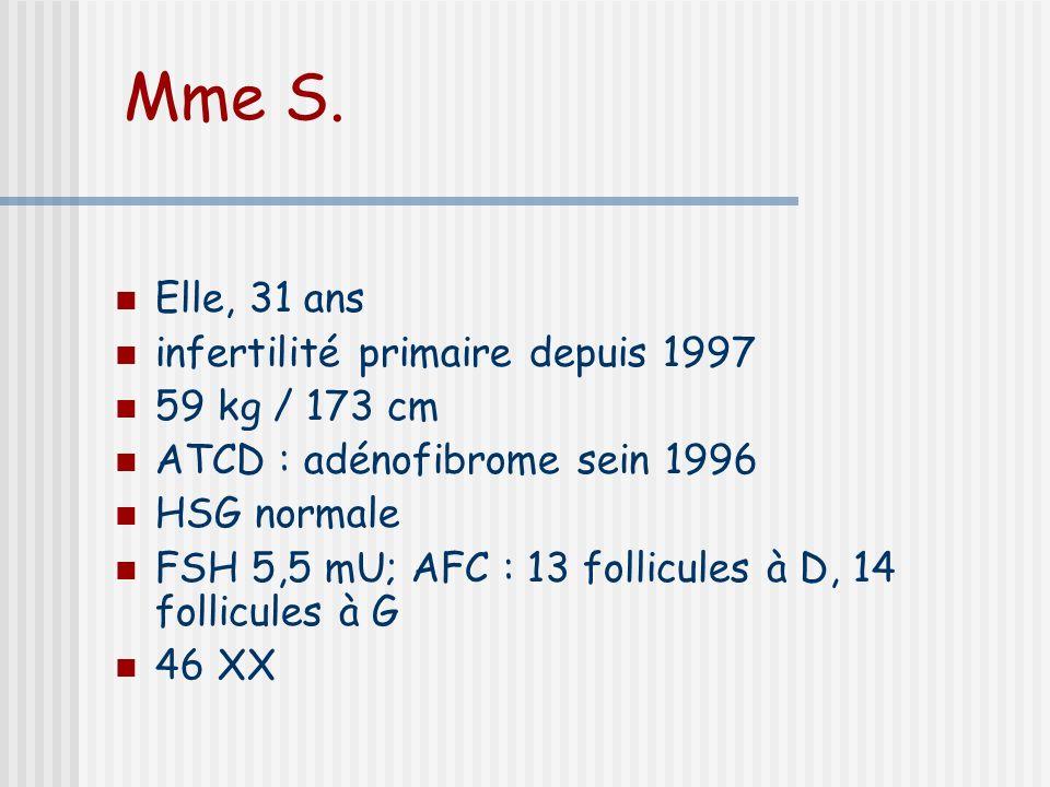 Mme S. Elle, 31 ans infertilité primaire depuis 1997 59 kg / 173 cm
