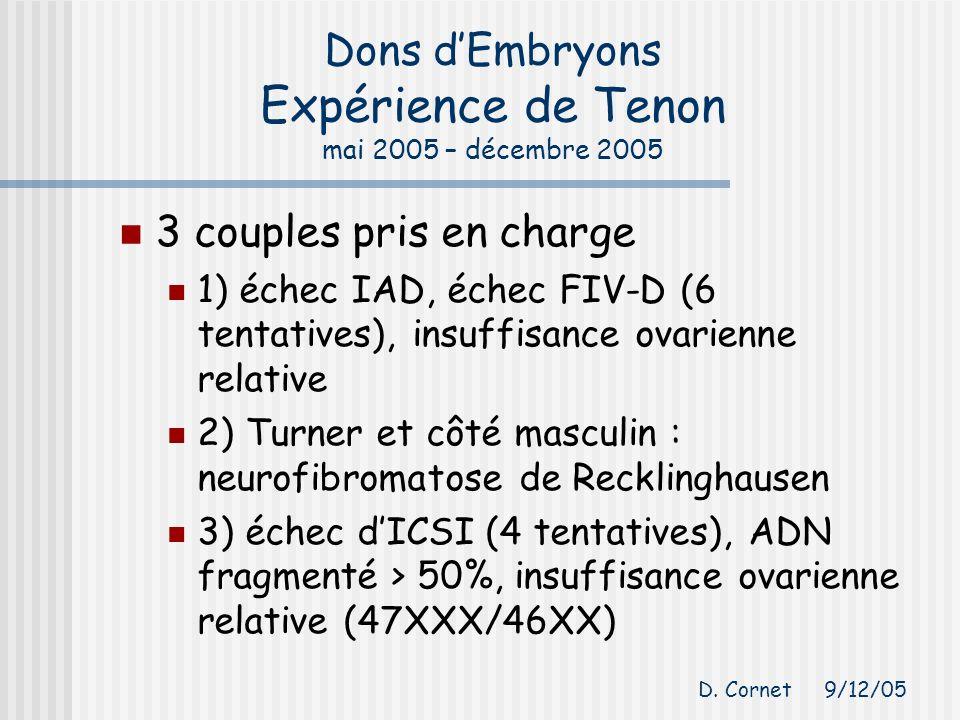 Dons d'Embryons Expérience de Tenon mai 2005 – décembre 2005