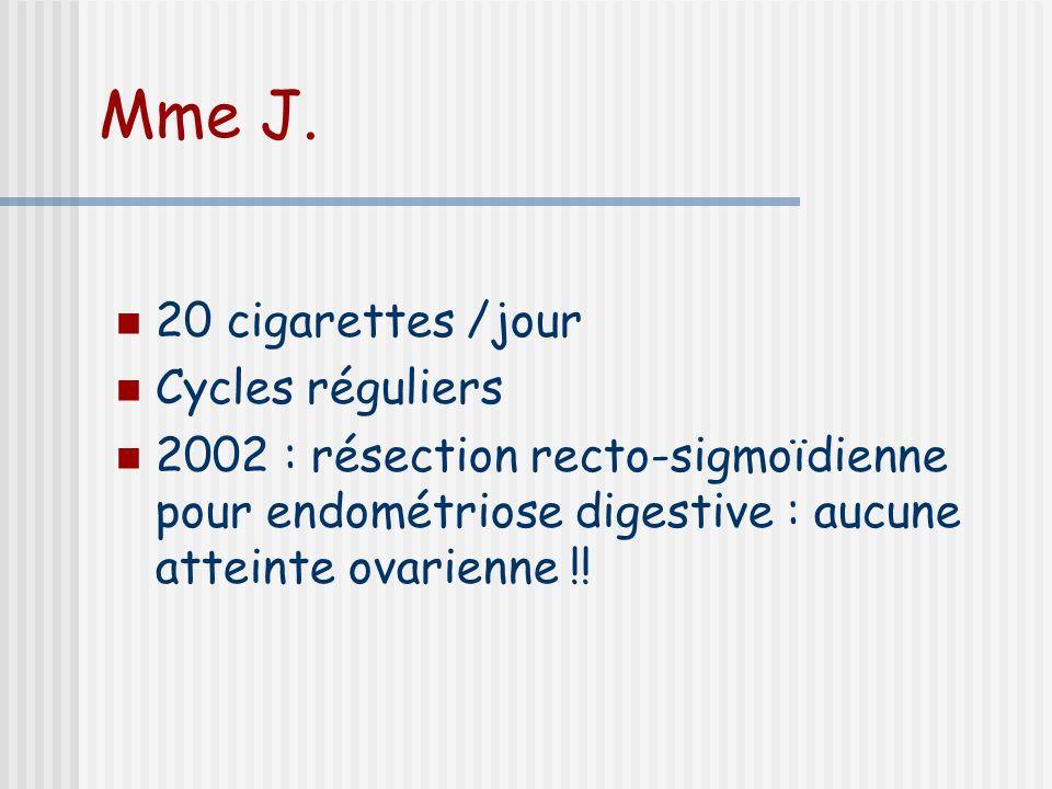 Mme J. 20 cigarettes /jour Cycles réguliers