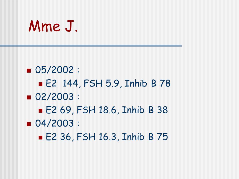Mme J. 05/2002 : E2 144, FSH 5.9, Inhib B 78. 02/2003 : E2 69, FSH 18.6, Inhib B 38. 04/2003 :