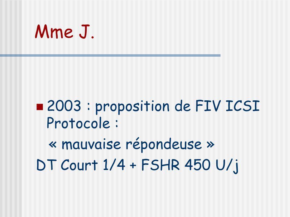 Mme J. 2003 : proposition de FIV ICSI Protocole :