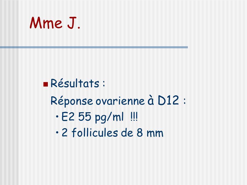 Mme J. Résultats : Réponse ovarienne à D12 : E2 55 pg/ml !!!