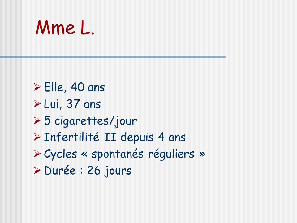 Mme L. Elle, 40 ans Lui, 37 ans 5 cigarettes/jour