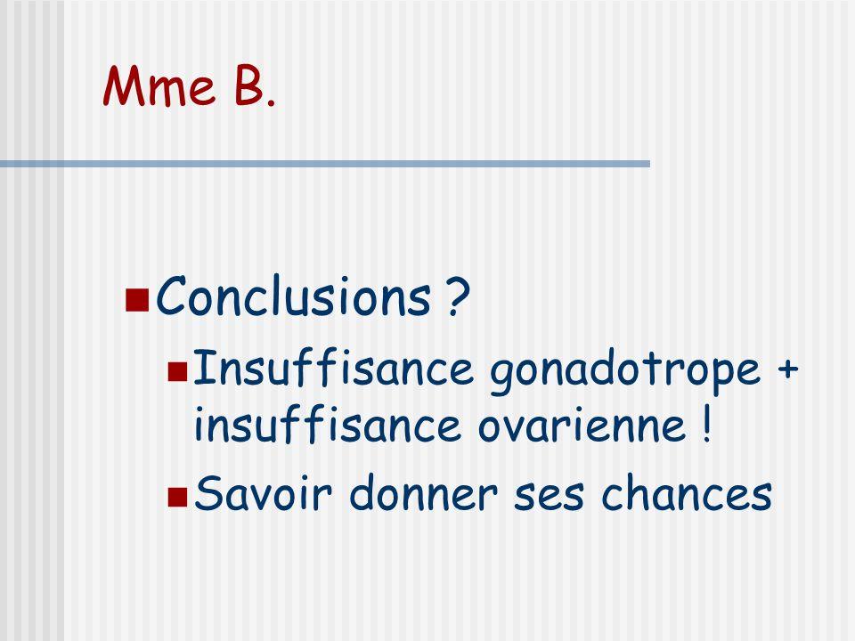 Mme B. Conclusions Insuffisance gonadotrope + insuffisance ovarienne ! Savoir donner ses chances.