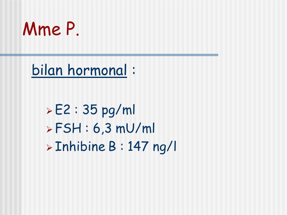 Mme P. bilan hormonal : E2 : 35 pg/ml FSH : 6,3 mU/ml